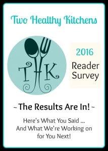 Reader Survey Results Collage